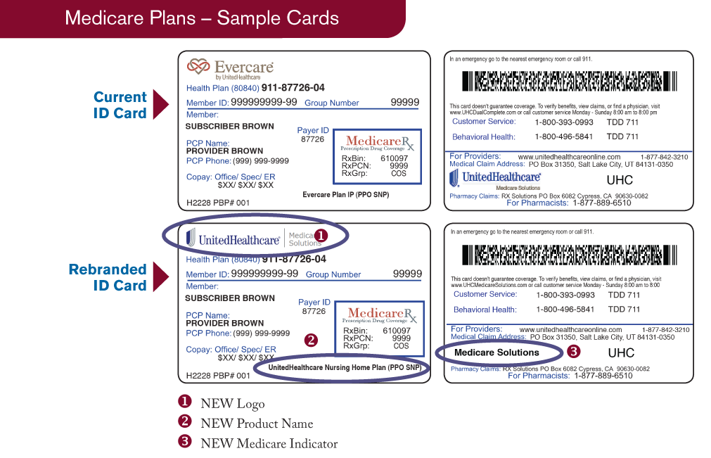 Health Care Id Card Enhancements
